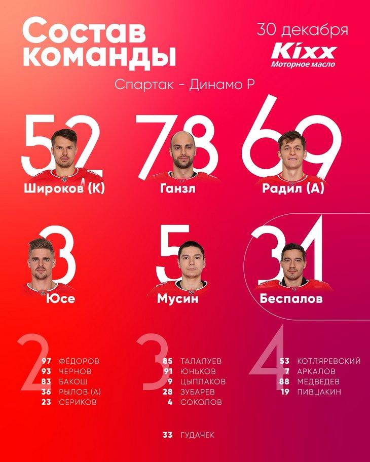 Состав «Спартака» на матч чемпионата КХЛ с «Динамо» (Рига)