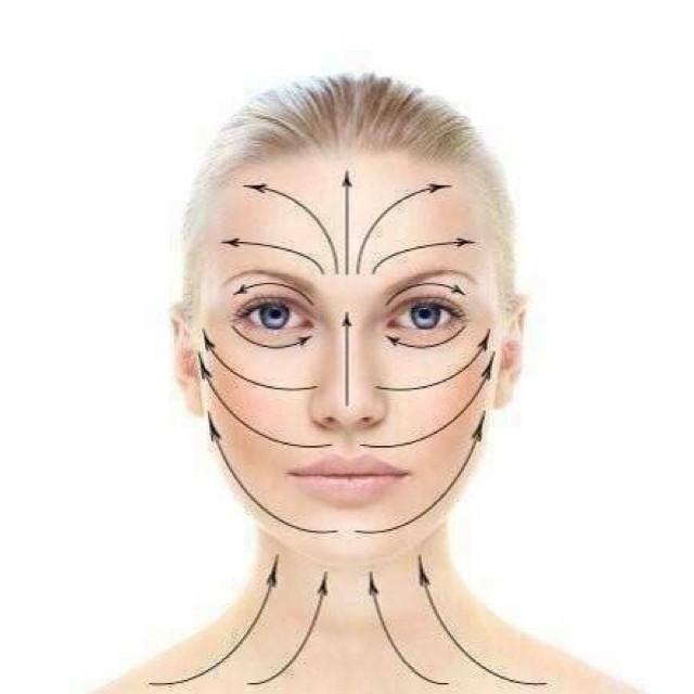 Какие существуют виды косметической хирургии губ?