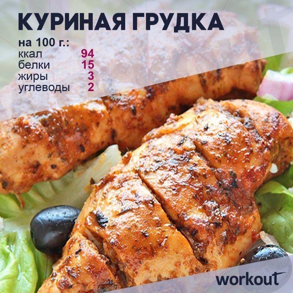 6 вкусных рецептов курицы
