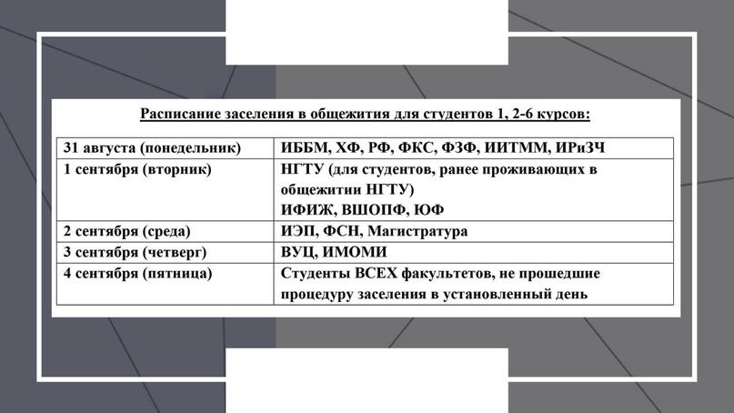 ПРОЦЕДУРА ЗАСЕЛЕНИЯ РОССИЙСКИХ СТУДЕНТОВ В ОБЩЕЖИТИЯ, изображение №1