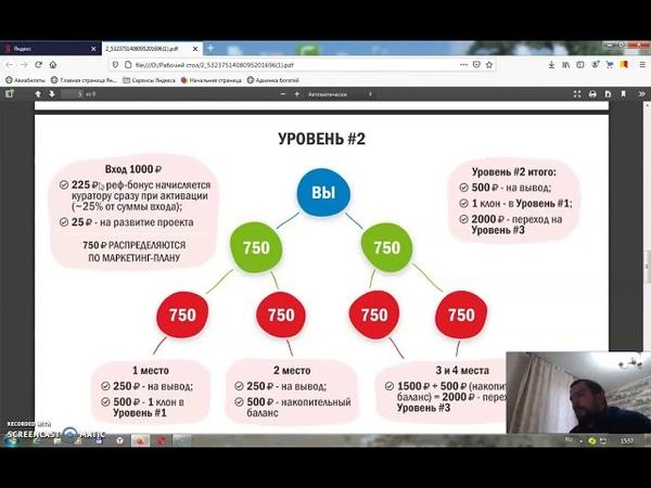 Маркетинг нового проекта от Руслана проект МЛМ Предстарт заработок в интерн Старт 10 Сентября