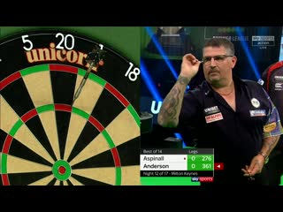 Nathan Aspinall vs Gary Anderson (PDC Premier League Darts 2020 / Week 12)