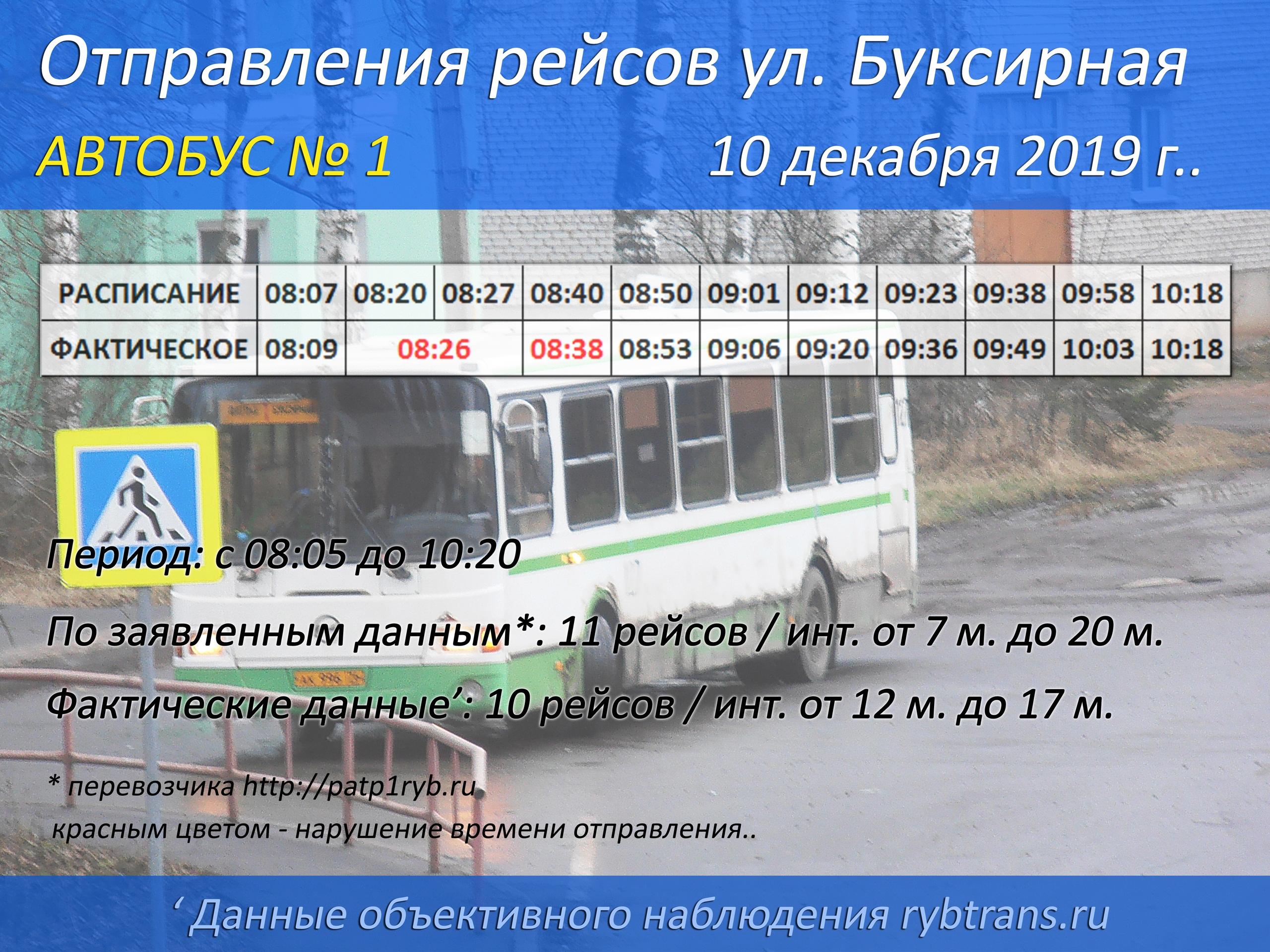 Расписание ул. Буксирная