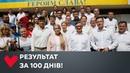 Батьківщина подала до ЦВК документи для участі в виборах