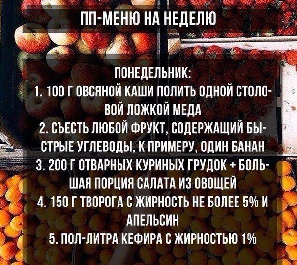 Недельная диета правильного питания