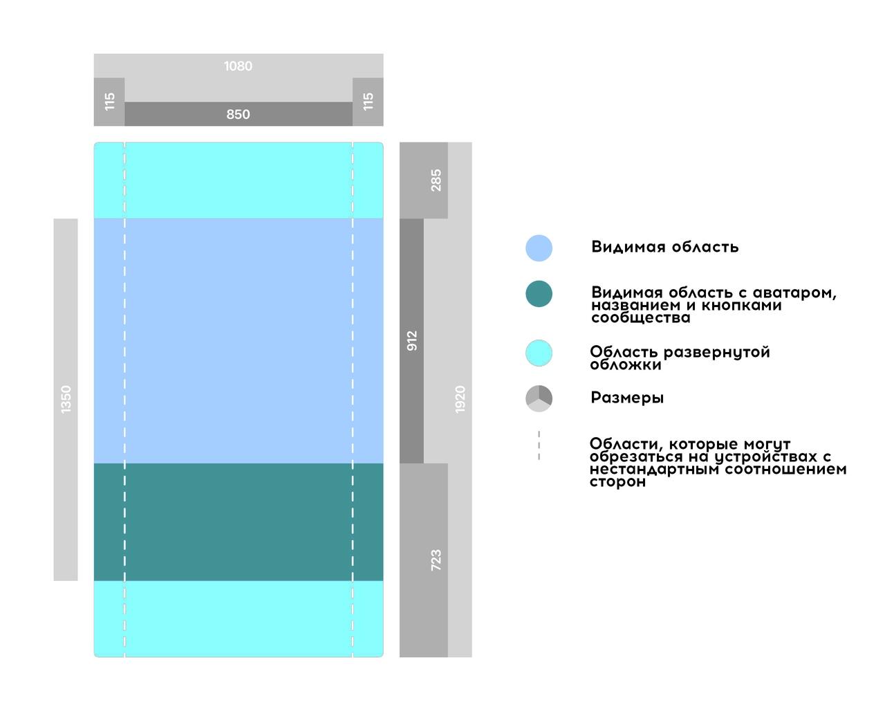 Размеры макетов для оформления пабликов и групп ВКонтакте, изображение №3