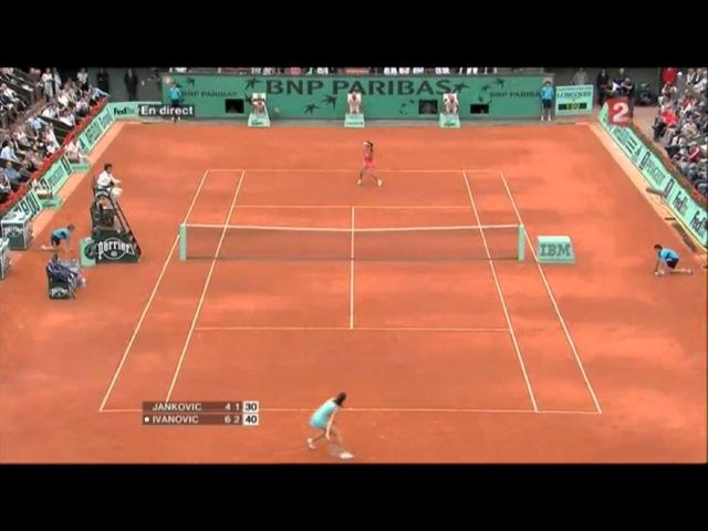 Ana Ivanovic vs Jelena Jankovic 2008 Highlights