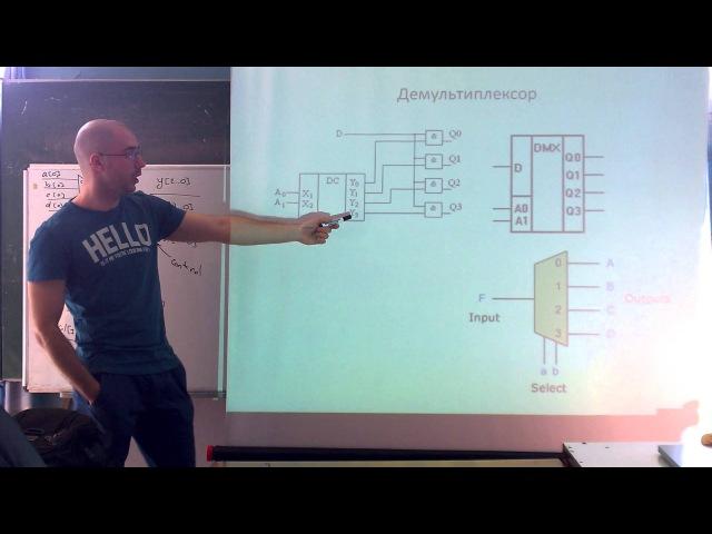 Лекція 9.1. Мультиплексор, демультиплексор.