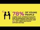 FutureTeam - World youth survey 2017: economic prospects and expectations