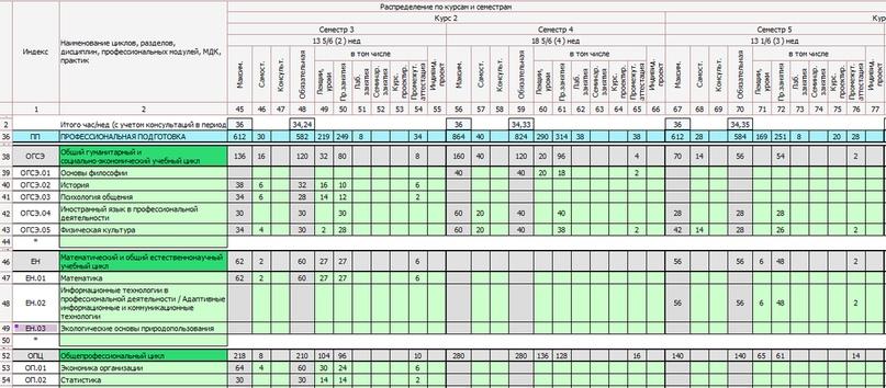 Как составить учебный план для единого расписания на семестр, изображение №12