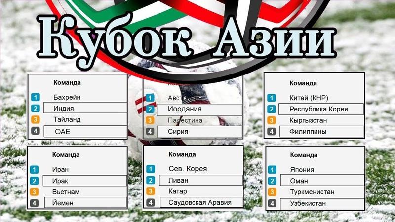 АФК Кубок Азии 2019 Группы 2 тур Результаты Таблицы Расписание ОАЭ Индия