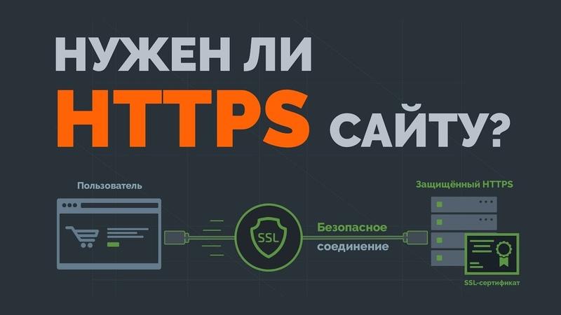 HTTPS и SSL-сертификат. Что даёт https? Немного теории, реальный опыт и подводные камни