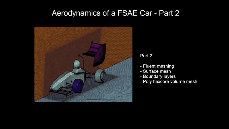 Aerodynamics of a FSAE Car Problem Definition