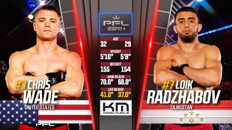 Loik Radzhabov vs Chris Wade Full Fight 2019 PFL Playoffs