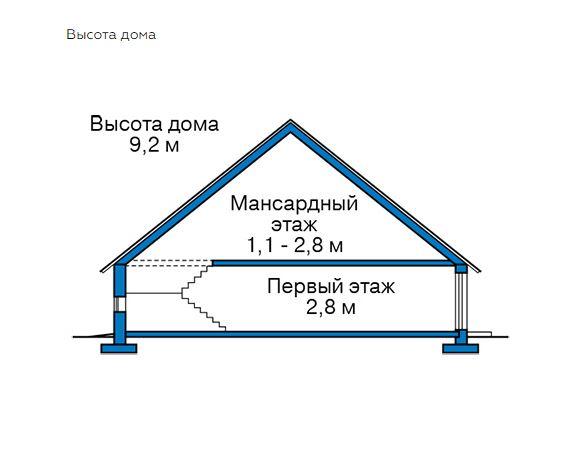 Как вам такой Проект дома с мансардой 9 на 9 метров