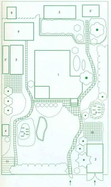 Элементы планировки садового участка 6 соток