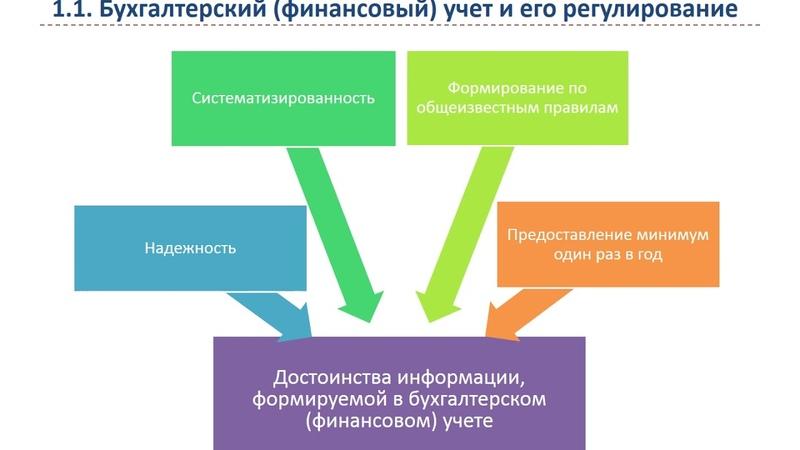 Бухучет Ткачук Р 1 1