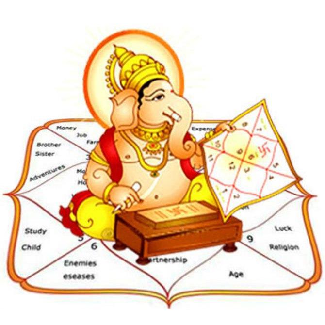 Афиша Законы Вселенной через астрологическую карту. П2