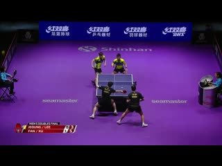 Fan Zhendong  Xu Xin vs Jeoung Youngsik  Lee Sangsu | Korea Open 2019  (Final)