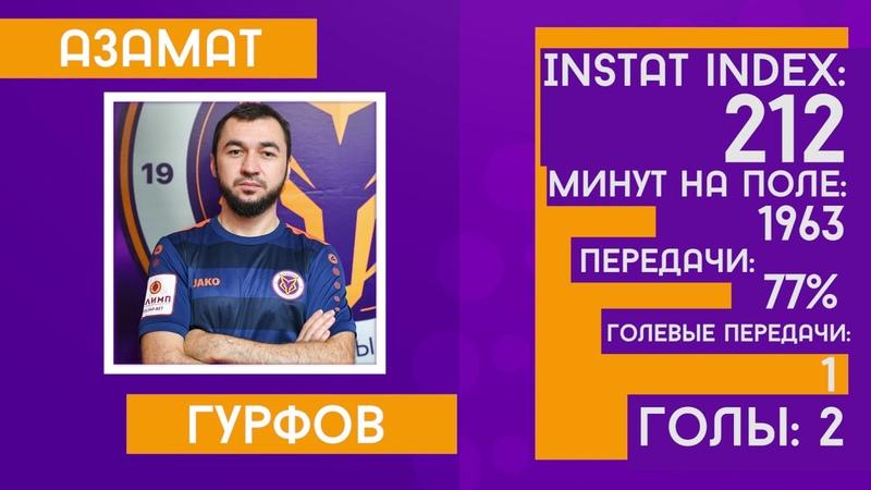 Статистика Азамат Гурфов