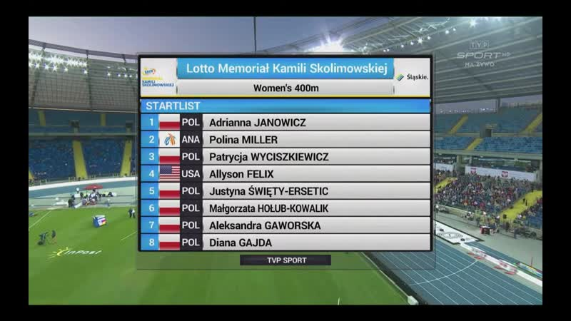 400m Women Polina Miller (3rd place) Memorial Skolimowskiej Chorzow 14.09.2019