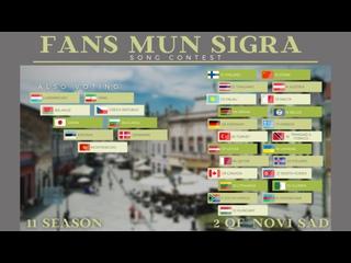 FANS MUN SIGRA SONG CONTEST, EDITION 11. Quarter-Final 2, Novi Sad, Serbia