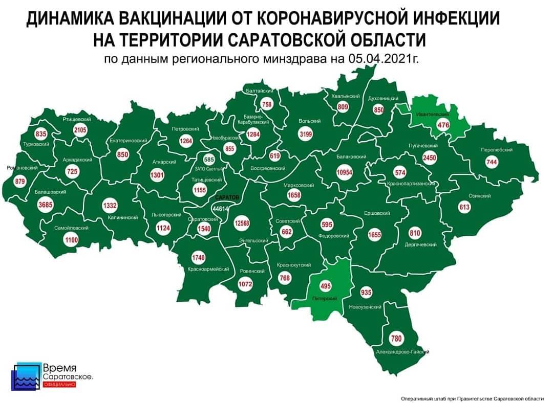 Сегодня в Саратовскую область поступило 12 300 доз вакцины от коронавируса