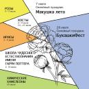 Биологический музей им. К.А.Тимирязева | паблик