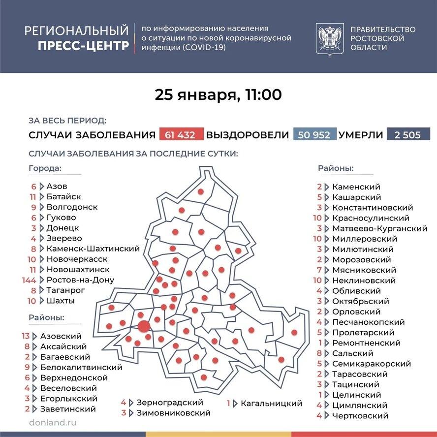 На Дону число инфицированных COVID-19 выросло на 386, в Таганроге 8 новых случаев