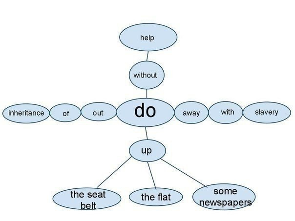 Фразовый глагол DO