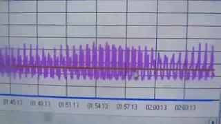 ЁжЖЖ  Анализ излучений записанных через АЦП ИБП PowerCom IMD-425AP программойUPSMON PRO V2.4