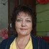 Елена Окладникова