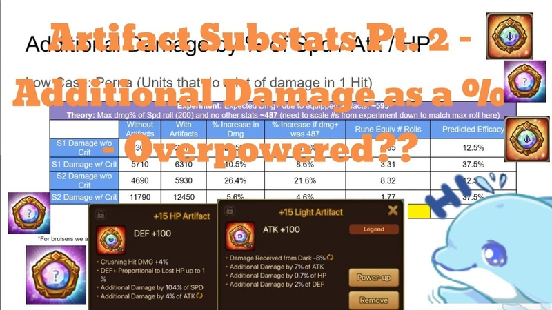 Summoner's War Artifacts Guide Pt 2 Additional Damage Substat How OP is it In depth Look