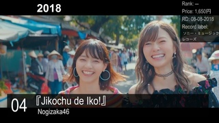 [2018 Year-End Chart] Oricon chart top 100 JPop yearly singles ranking 2018