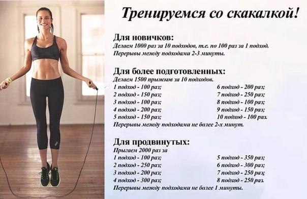 Комплекс упражнений для похудения на скакалке