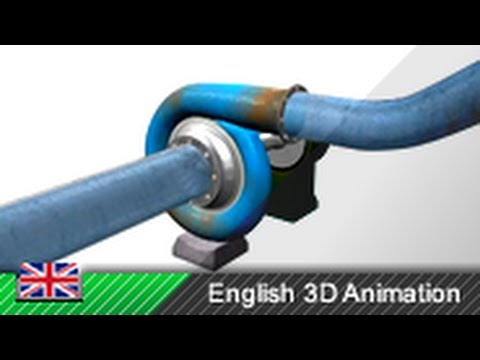 Francis Turbine in English How it works