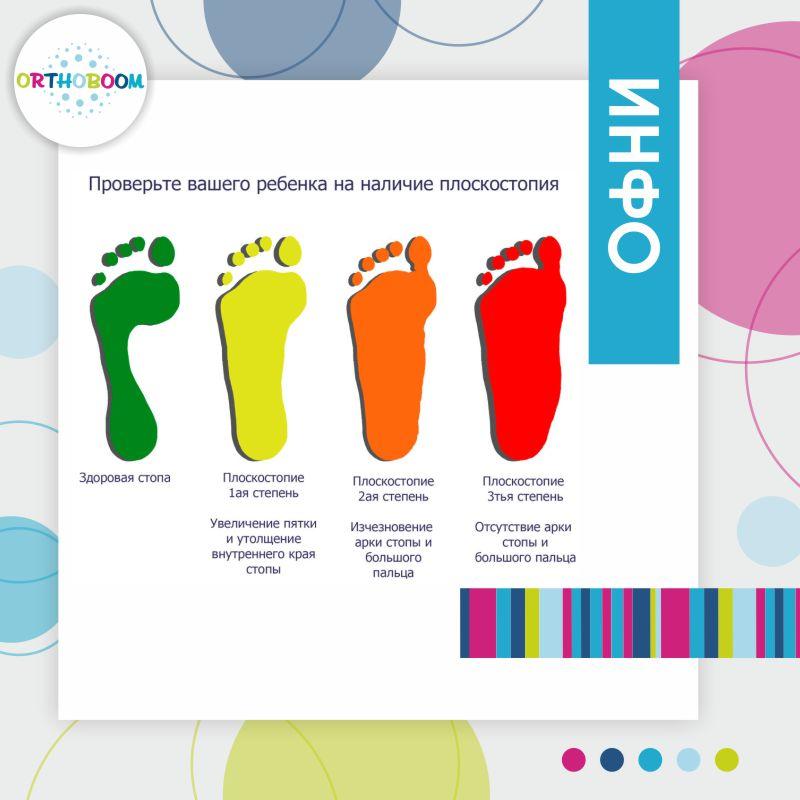 Как определить патологию стоп у ребенка, изображение №3